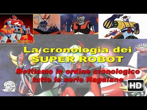 La cronologia Nagaiana (1972-1976) – Il vecchio Nerd